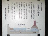 石畳の構造を示す案内板